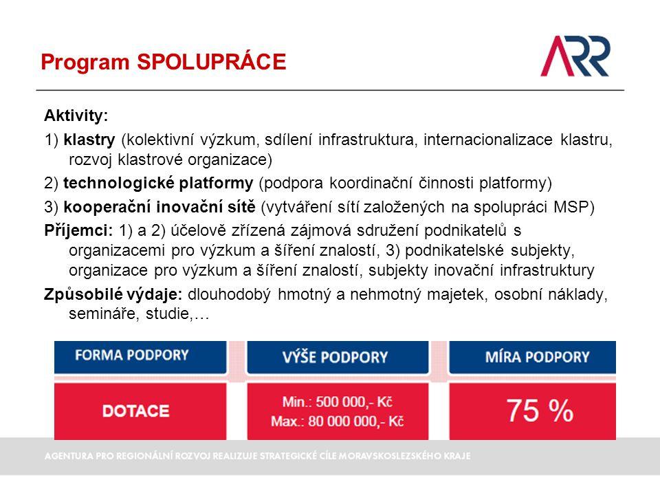 Program SPOLUPRÁCE