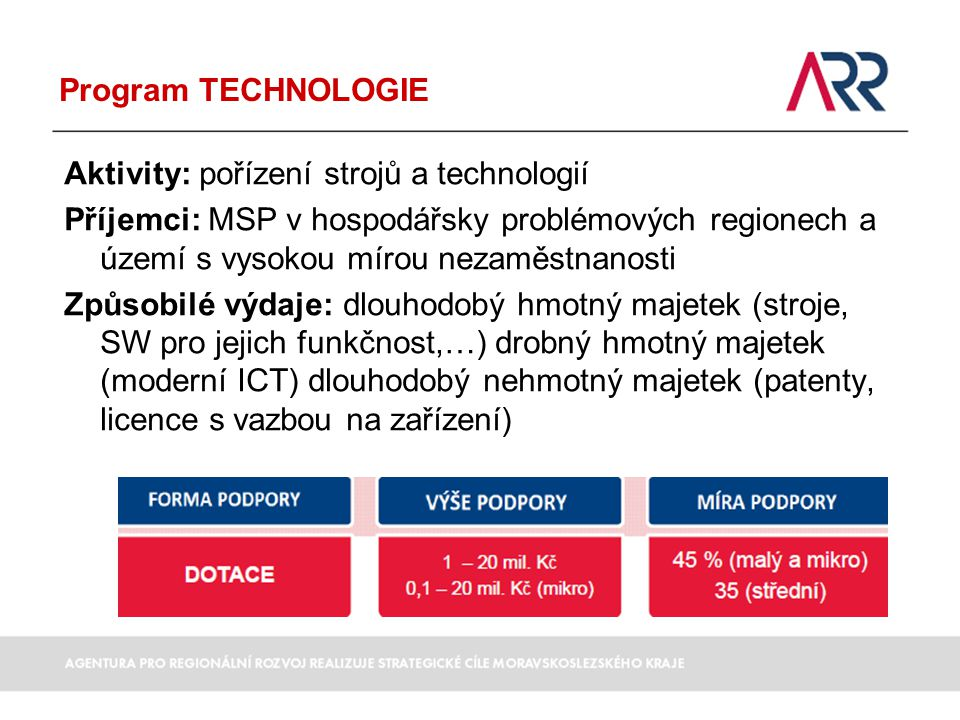 Program TECHNOLOGIE