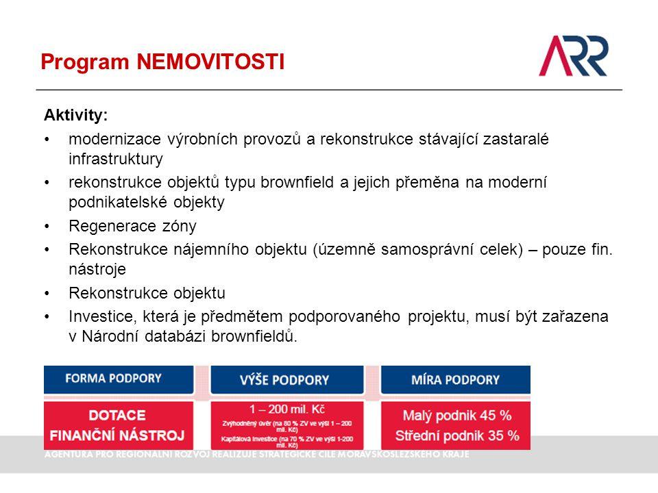 Program NEMOVITOSTI Aktivity: