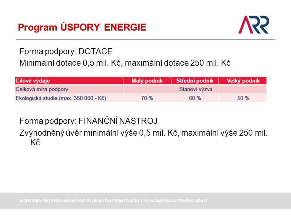Program ÚSPORY ENERGIE