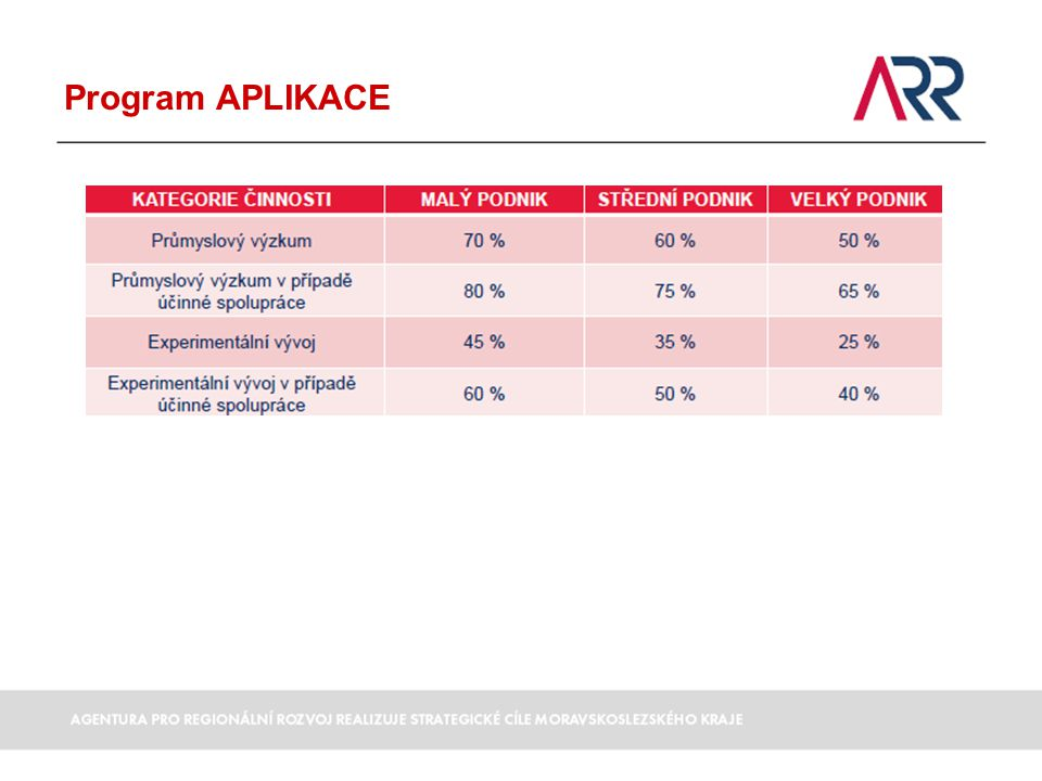 Program APLIKACE