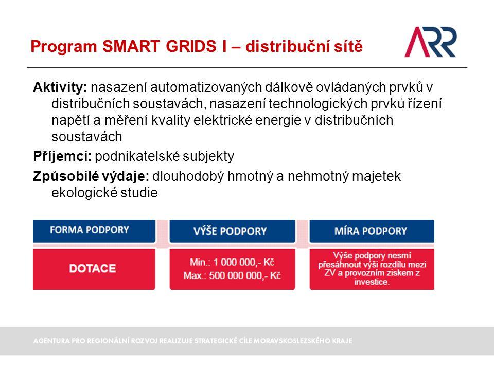 Program SMART GRIDS I – distribuční sítě
