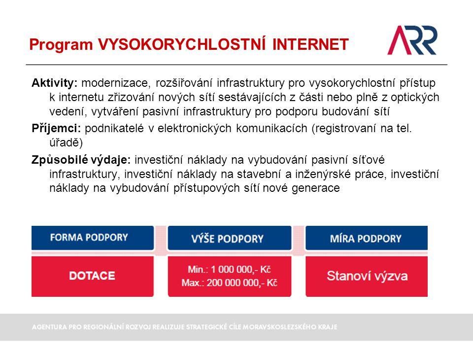 Program VYSOKORYCHLOSTNÍ INTERNET