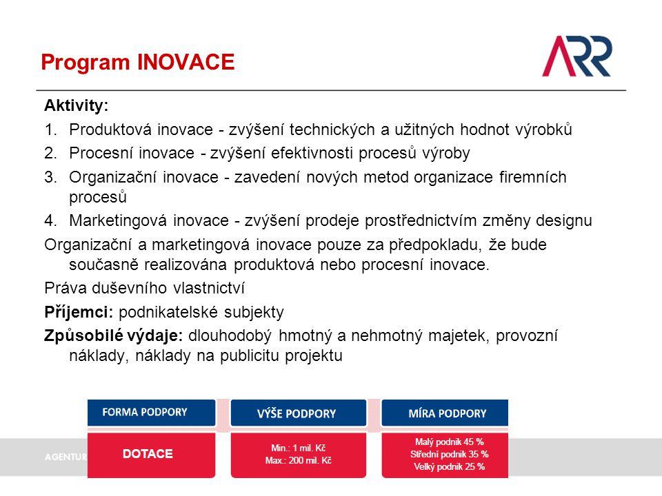 Program INOVACE Aktivity: