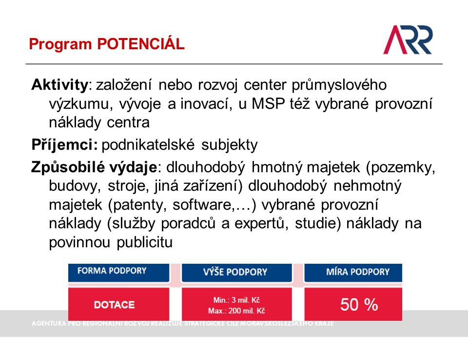 Program POTENCIÁL