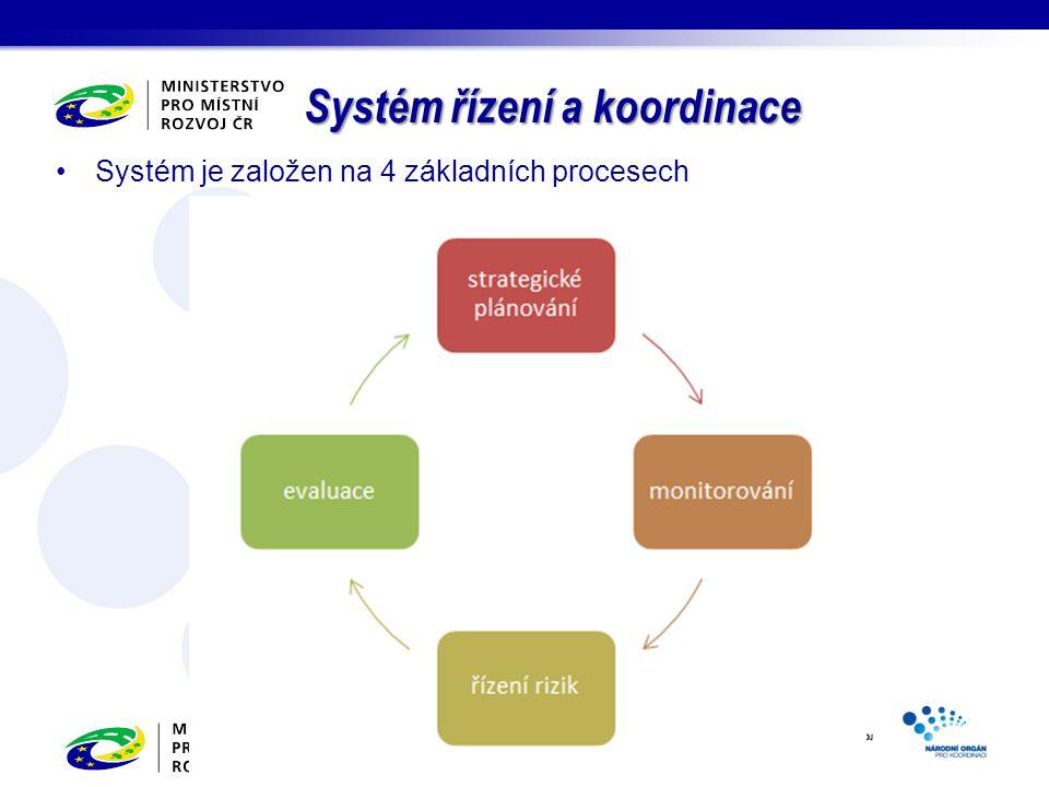 Systém řízení a koordinace