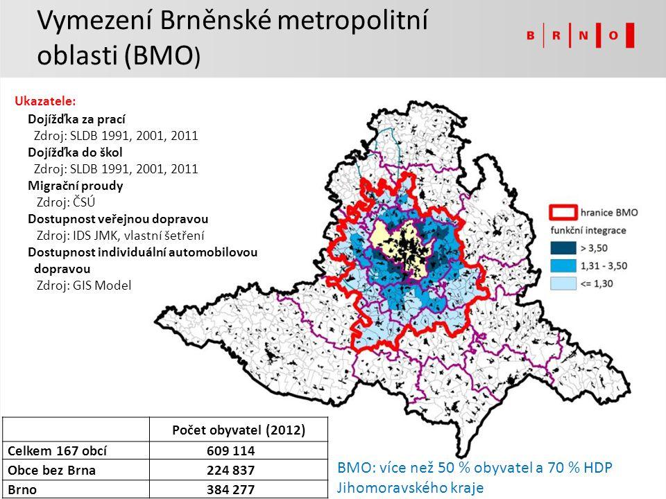 Vymezení Brněnské metropolitní oblasti (BMO)