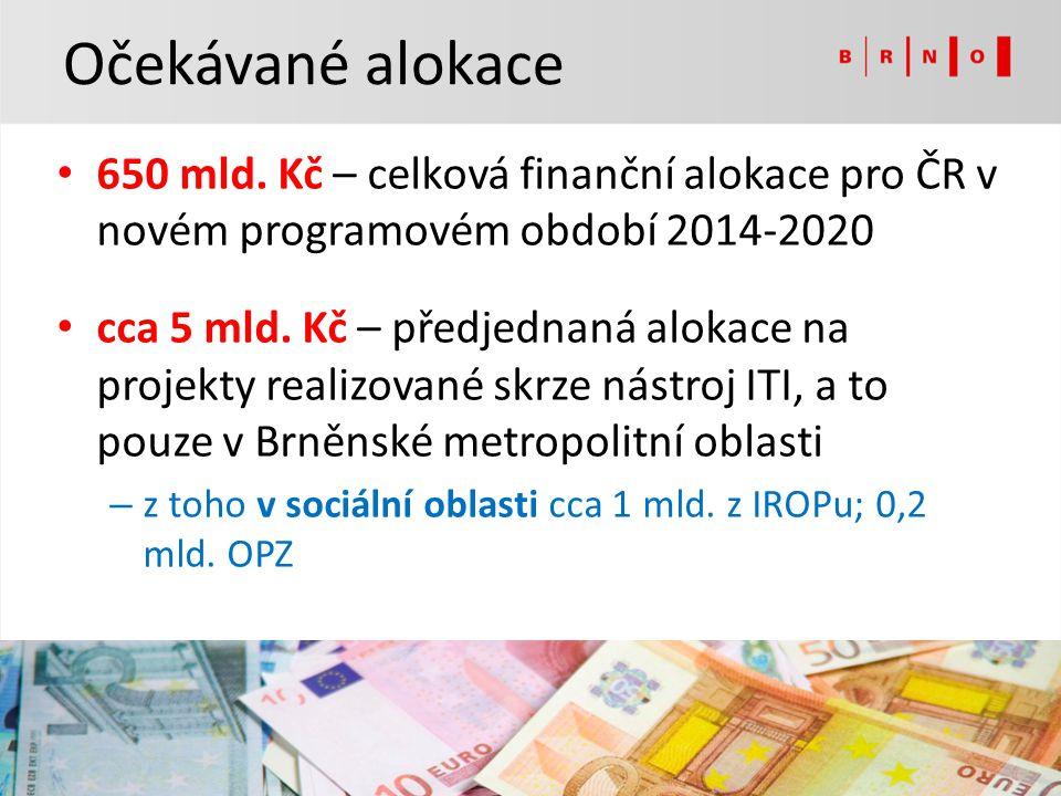 Očekávané alokace 650 mld. Kč – celková finanční alokace pro ČR v novém programovém období 2014-2020.