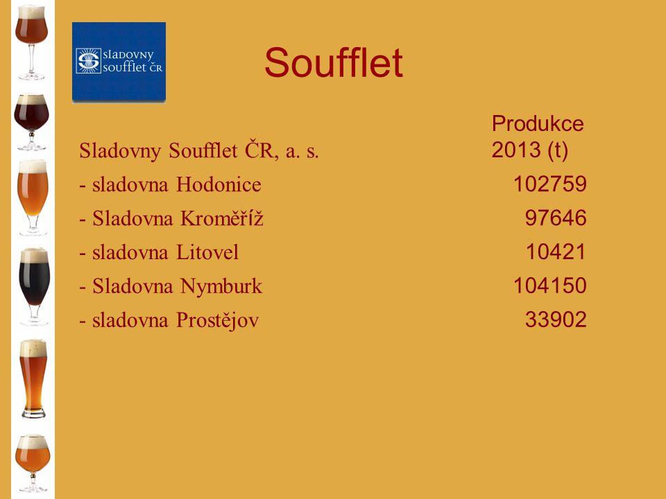 Soufflet Sladovny Soufflet ČR, a. s. Produkce 2013 (t)
