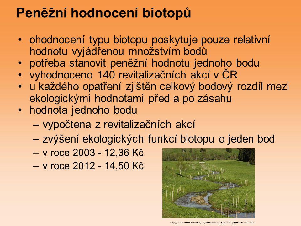 Peněžní hodnocení biotopů