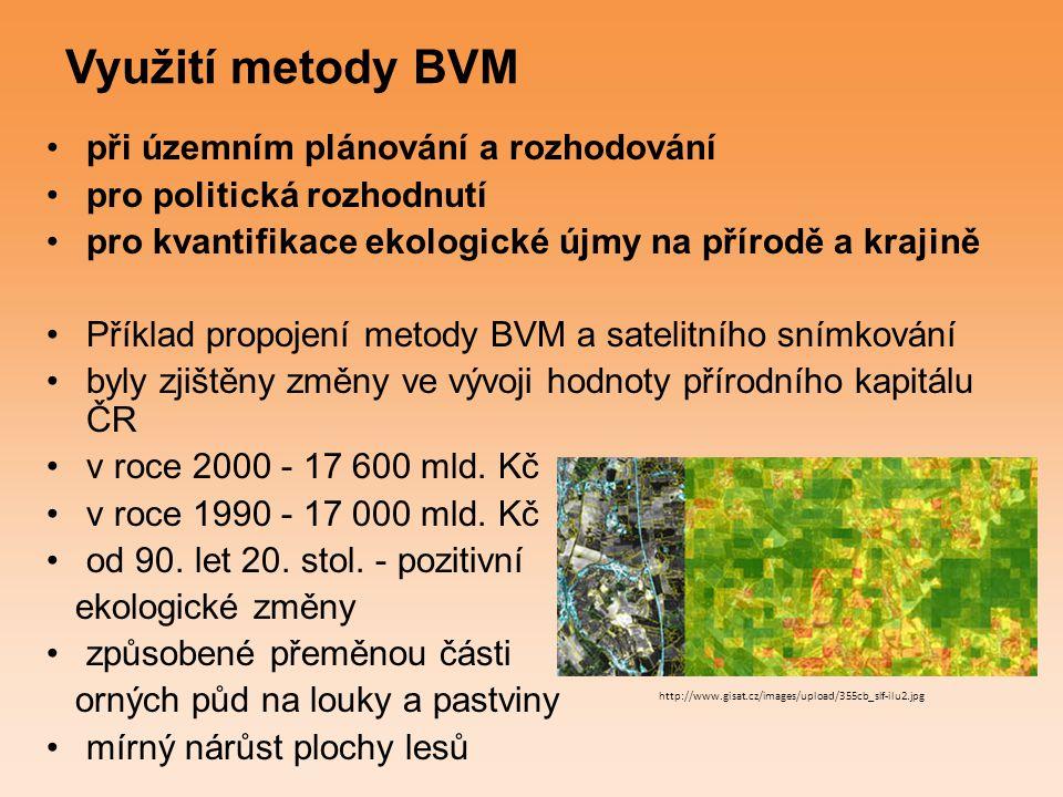 Využití metody BVM při územním plánování a rozhodování