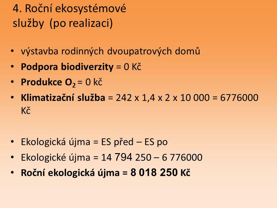 4. Roční ekosystémové služby (po realizaci)
