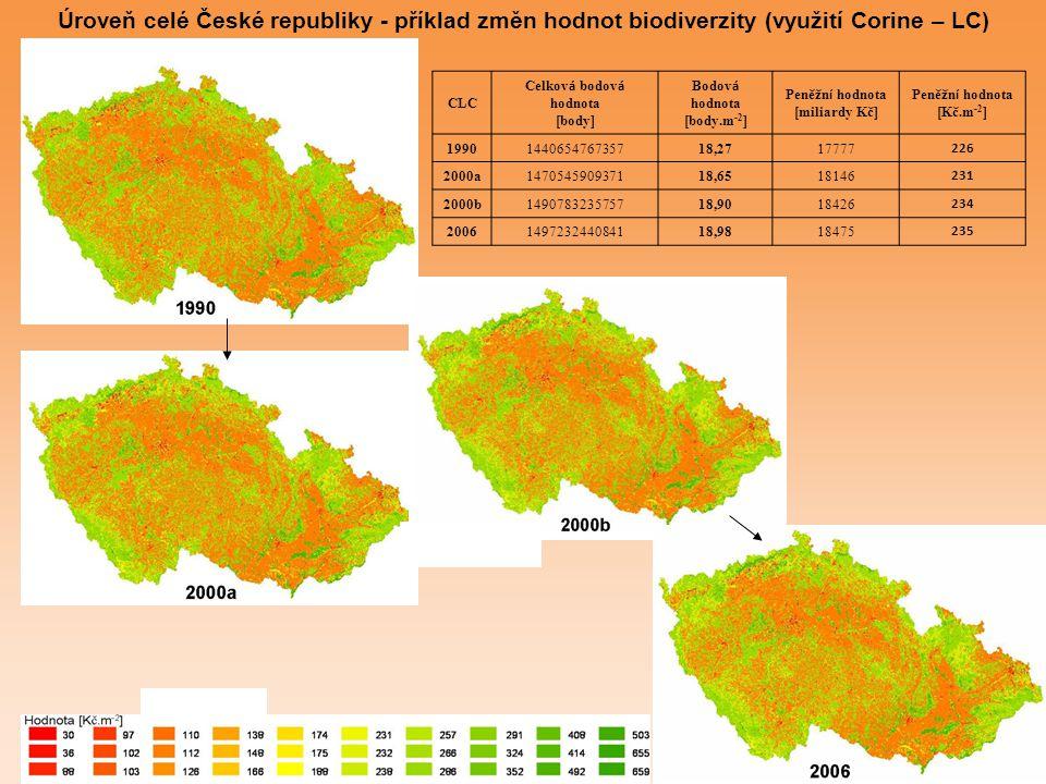 Úroveň celé České republiky - příklad změn hodnot biodiverzity (využití Corine – LC)