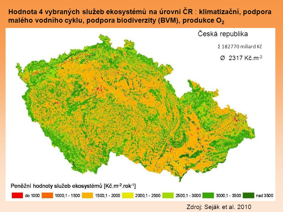 malého vodního cyklu, podpora biodiverzity (BVM), produkce O2