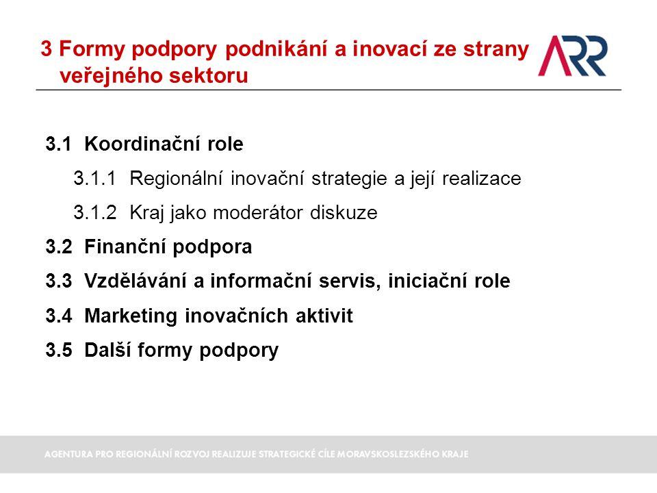 3 Formy podpory podnikání a inovací ze strany veřejného sektoru