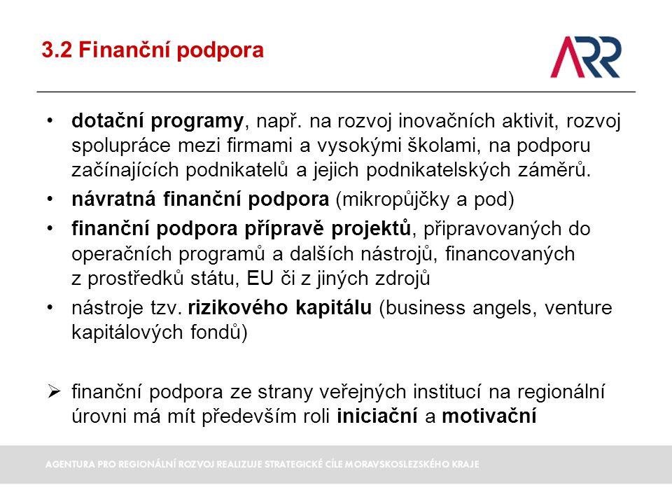 3.2 Finanční podpora