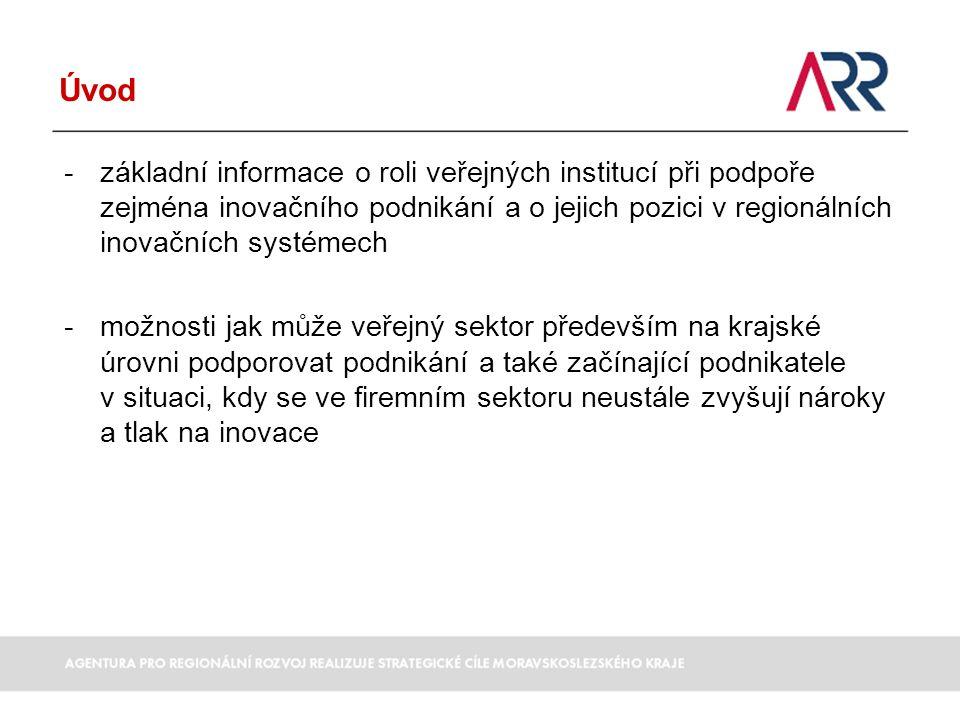 Úvod základní informace o roli veřejných institucí při podpoře zejména inovačního podnikání a o jejich pozici v regionálních inovačních systémech.