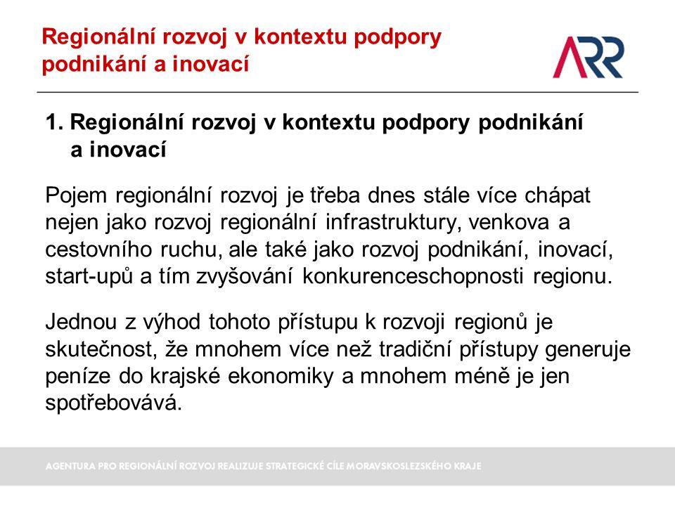 Regionální rozvoj v kontextu podpory podnikání a inovací