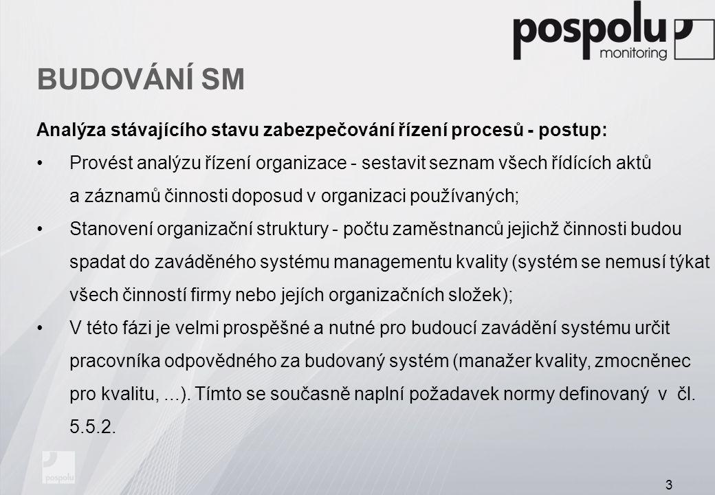 BUDOVÁNÍ SM Analýza stávajícího stavu zabezpečování řízení procesů - postup:
