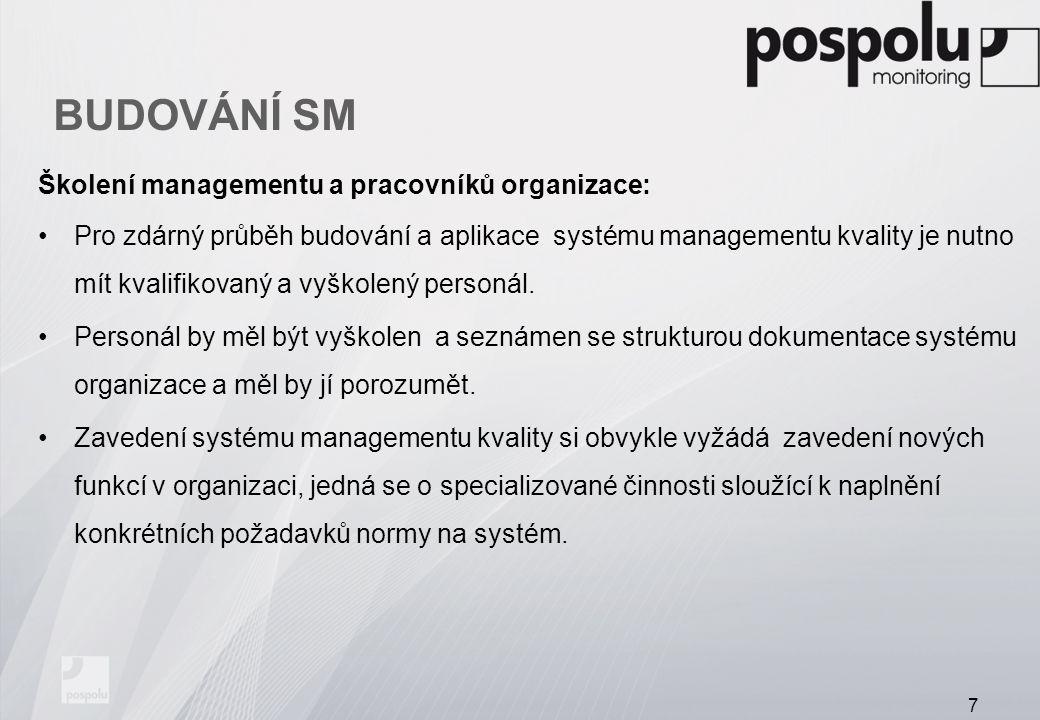 BUDOVÁNÍ SM Školení managementu a pracovníků organizace:
