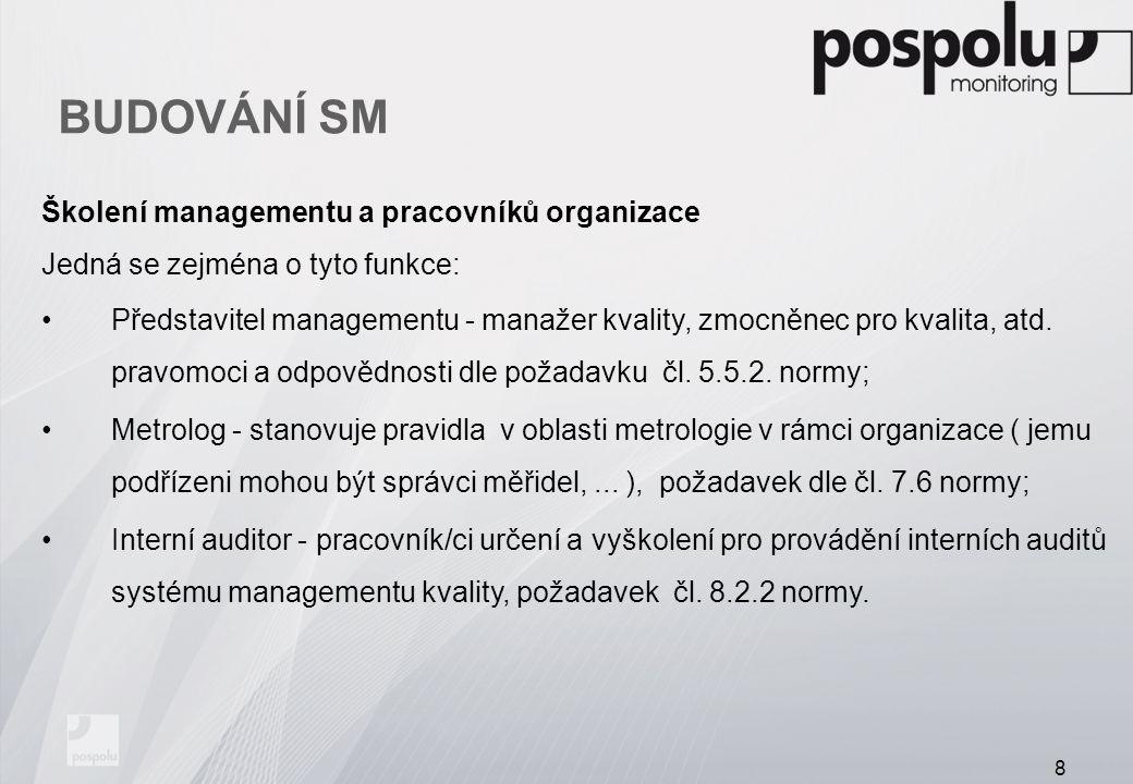 BUDOVÁNÍ SM Školení managementu a pracovníků organizace