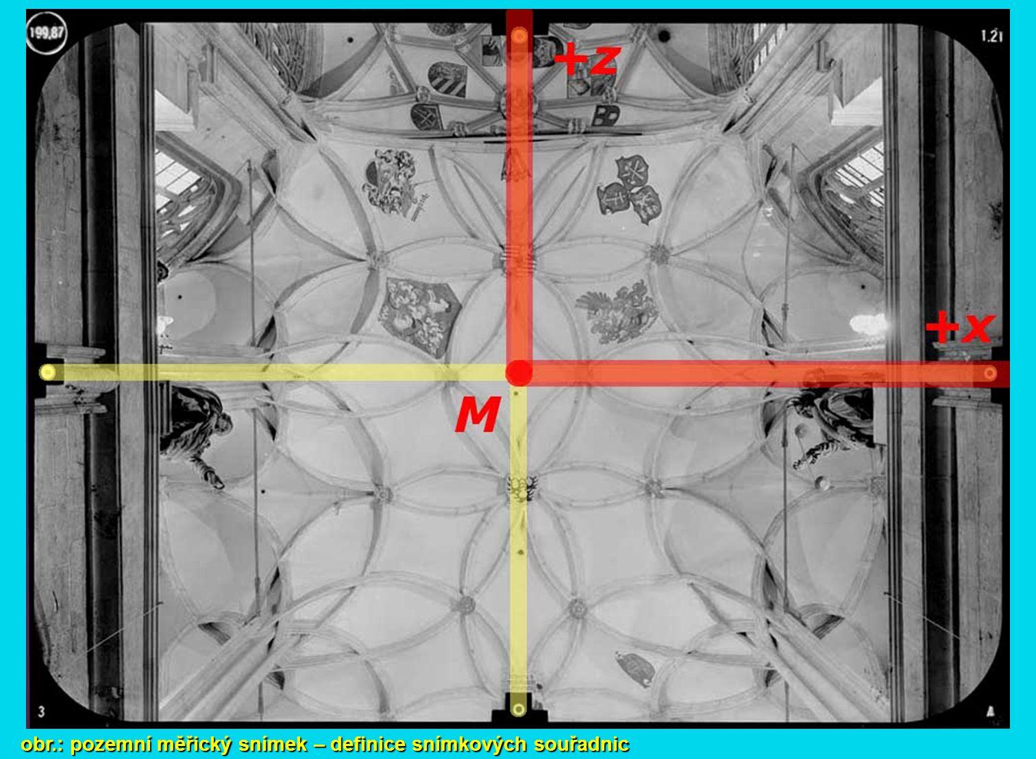 obr.: pozemní měřický snímek – definice snímkových souřadnic