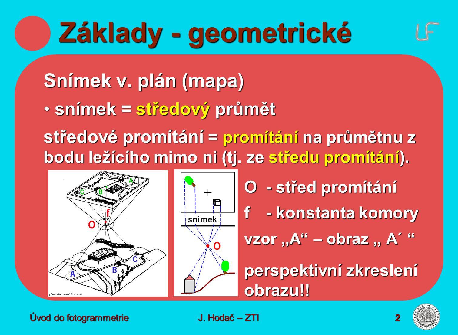 Základy - geometrické Snímek v. plán (mapa) snímek = středový průmět