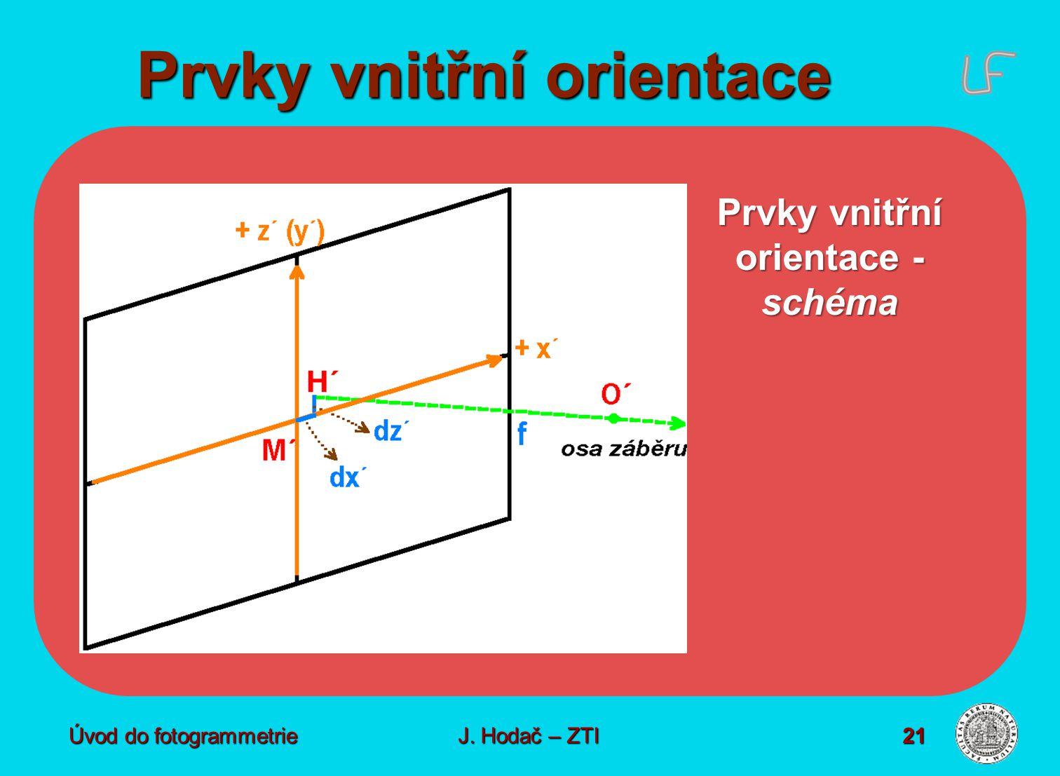 Prvky vnitřní orientace