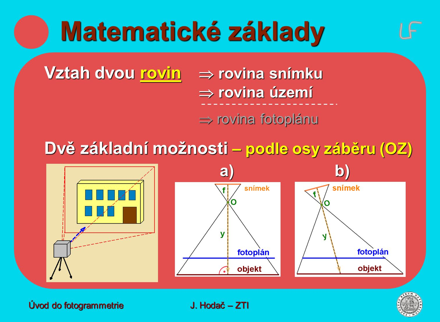 Matematické základy Vztah dvou rovin  rovina snímku  rovina území