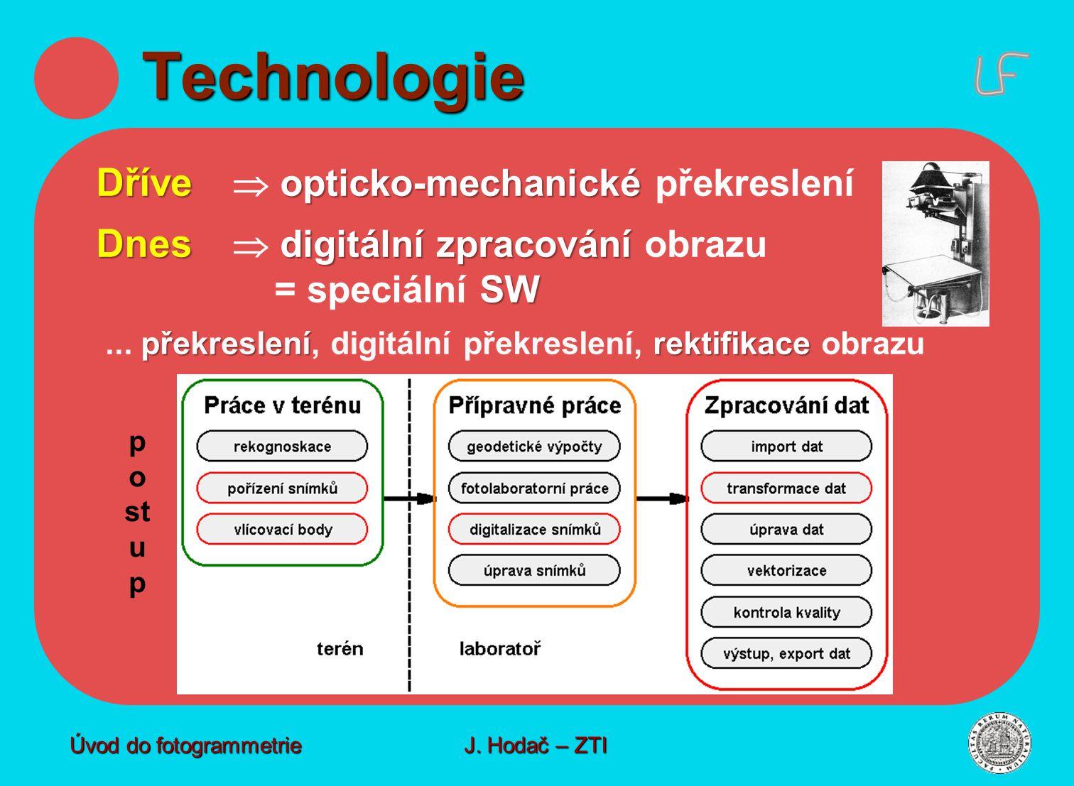 Technologie Dříve  opticko-mechanické překreslení