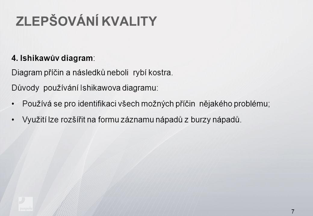 Zlepšování kvality 4. Ishikawův diagram: