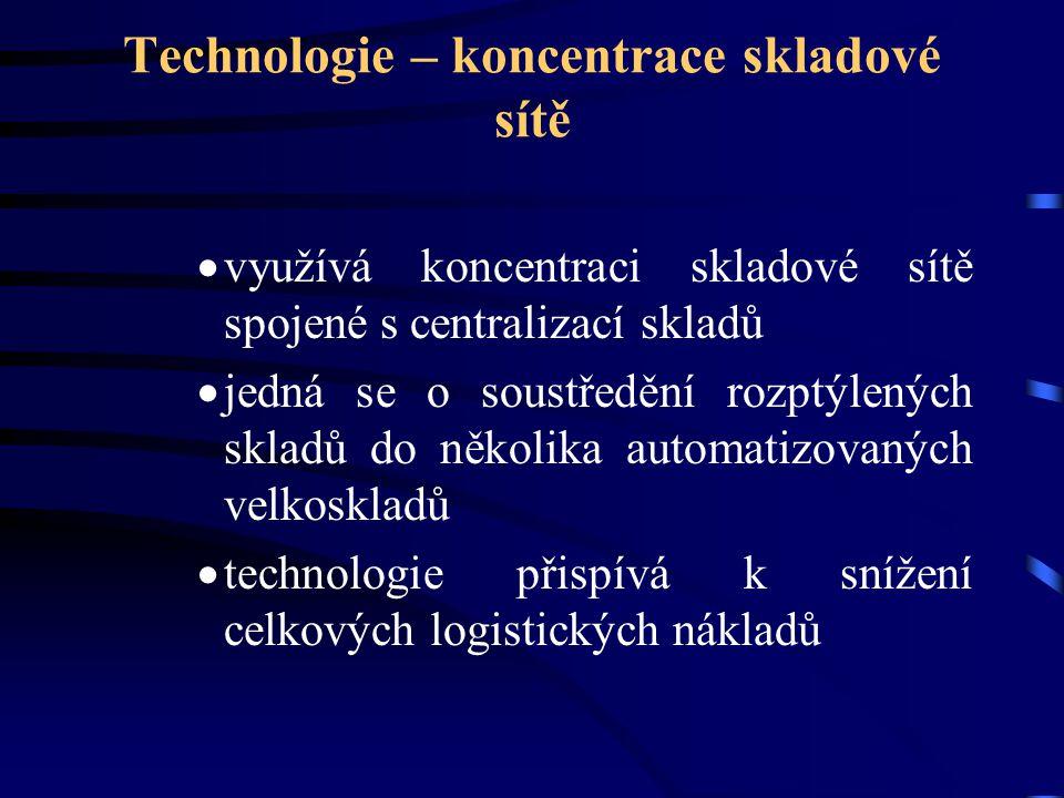 Technologie – koncentrace skladové sítě