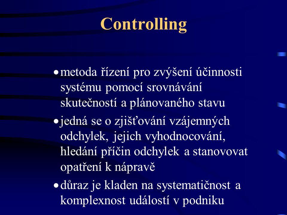 Controlling metoda řízení pro zvýšení účinnosti systému pomocí srovnávání skutečností a plánovaného stavu.