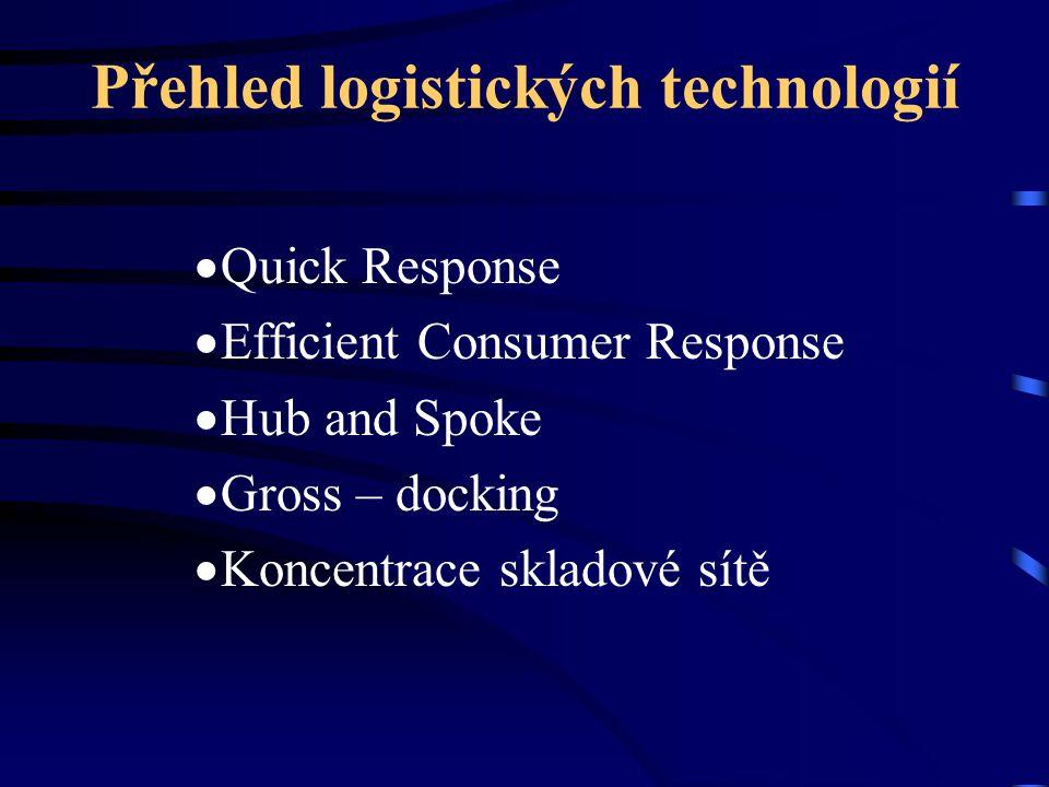 Přehled logistických technologií