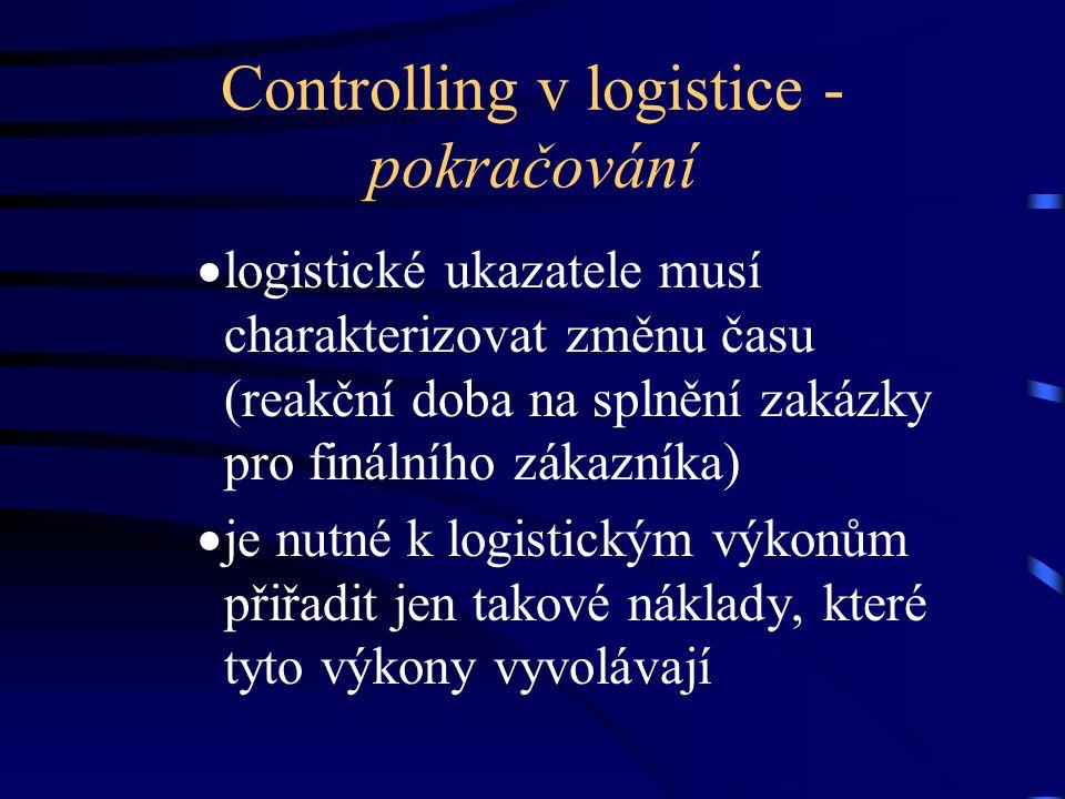 Controlling v logistice - pokračování