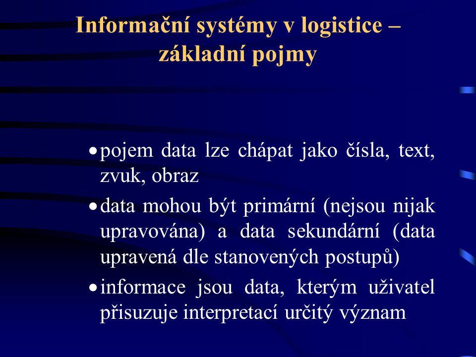 Informační systémy v logistice – základní pojmy