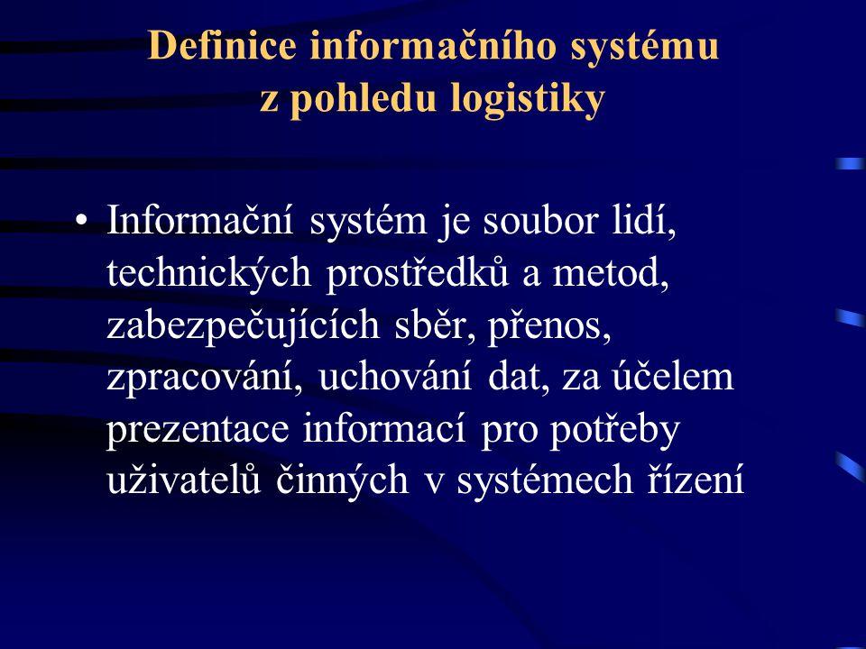 Definice informačního systému z pohledu logistiky