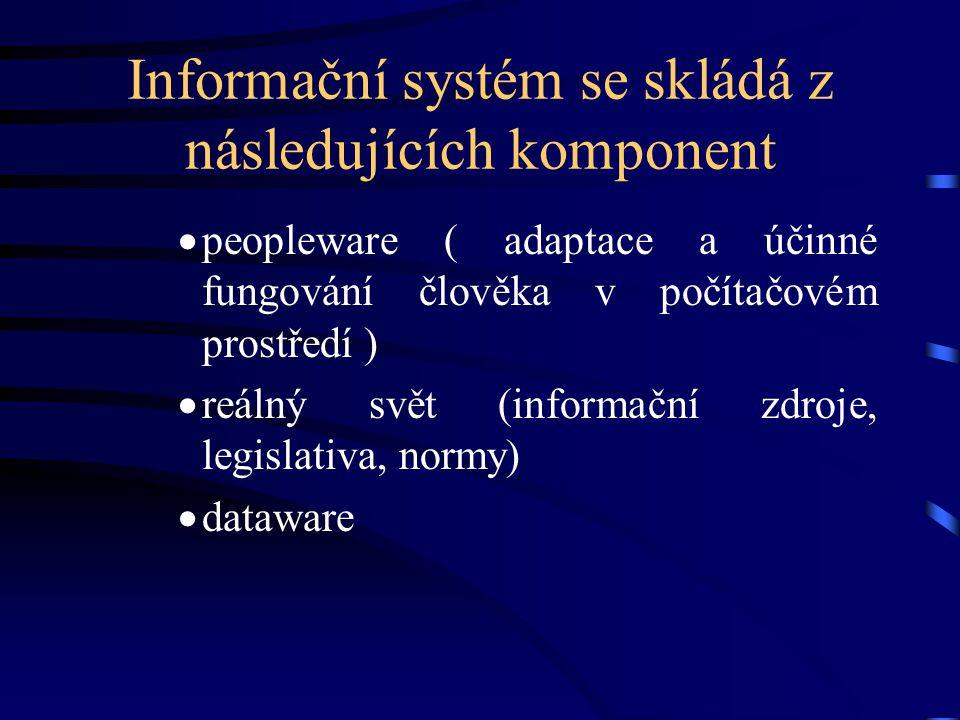 Informační systém se skládá z následujících komponent
