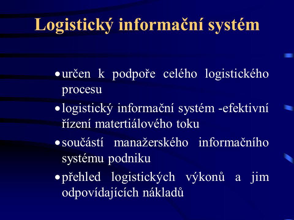 Logistický informační systém