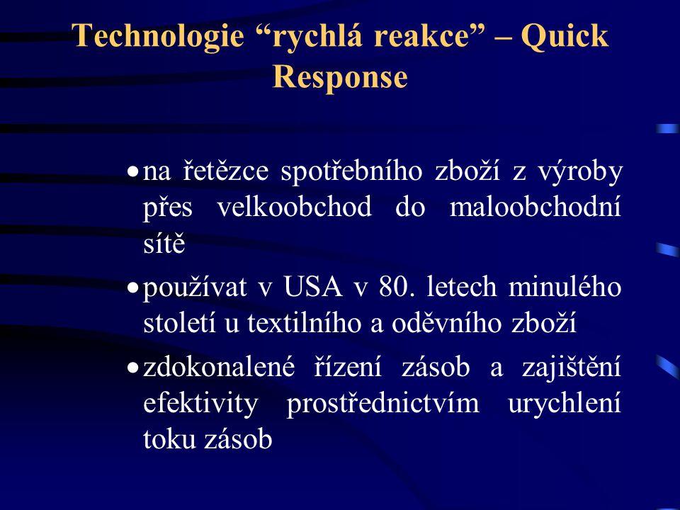 Technologie rychlá reakce – Quick Response