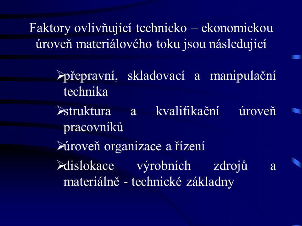 Faktory ovlivňující technicko – ekonomickou úroveň materiálového toku jsou následující