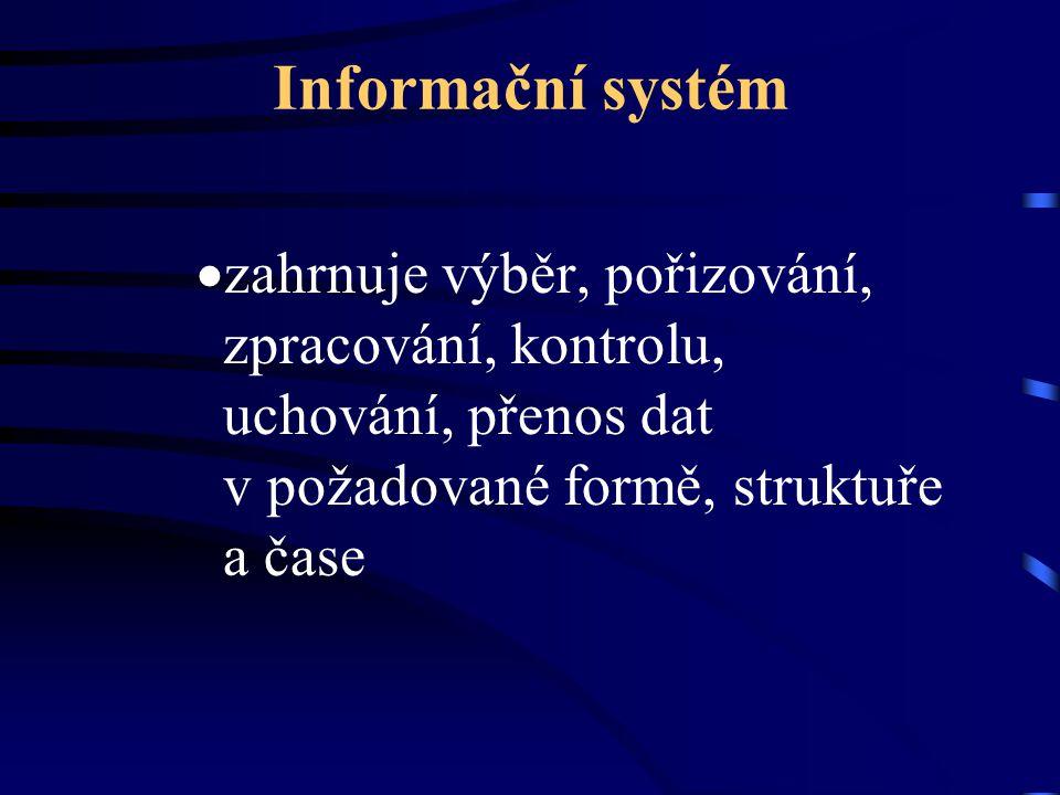 Informační systém zahrnuje výběr, pořizování, zpracování, kontrolu, uchování, přenos dat v požadované formě, struktuře a čase.