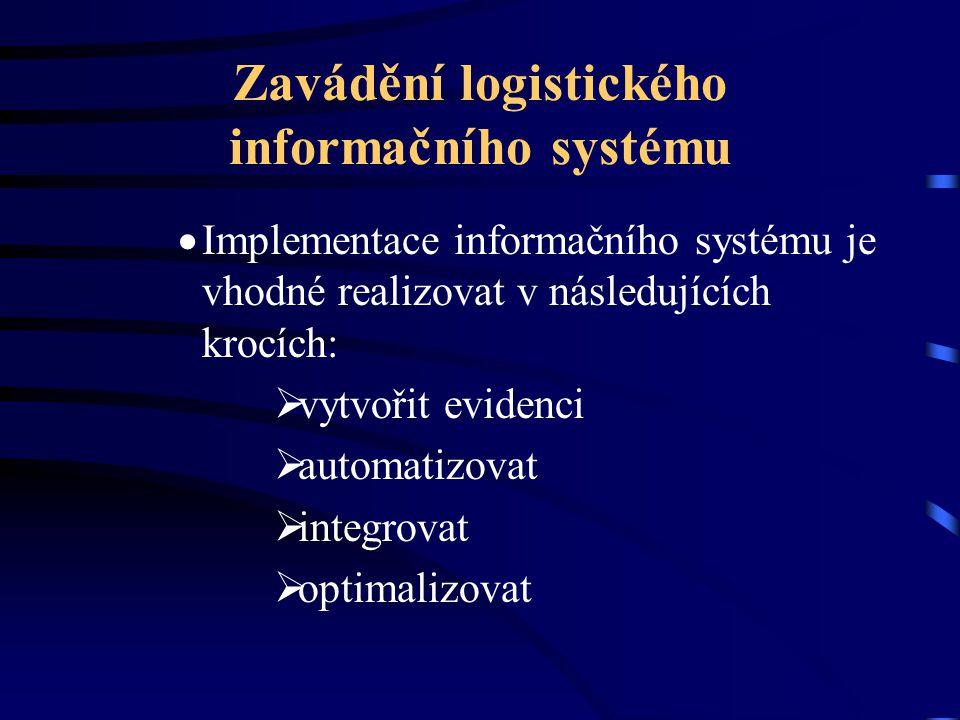 Zavádění logistického informačního systému
