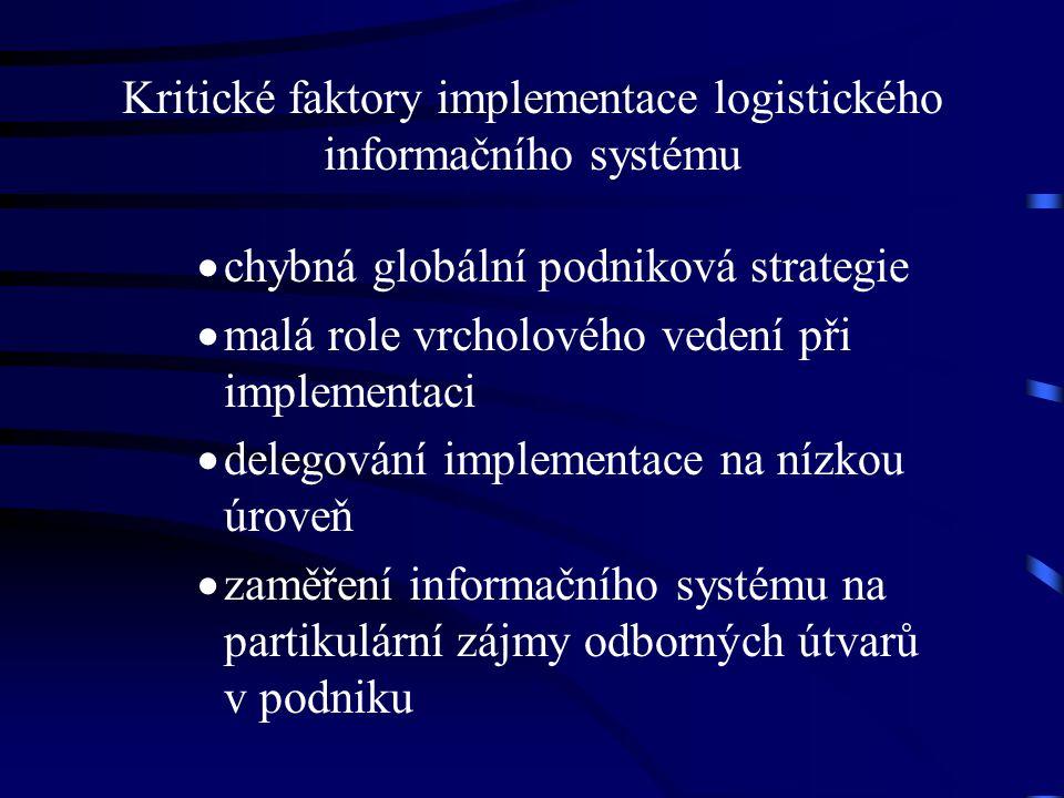 Kritické faktory implementace logistického informačního systému