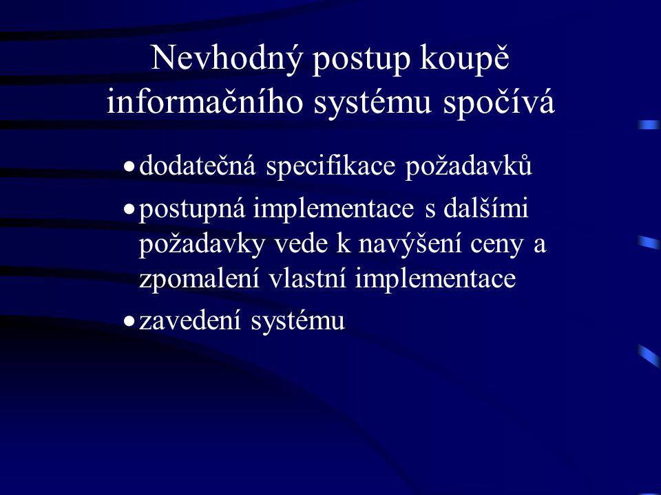 Nevhodný postup koupě informačního systému spočívá