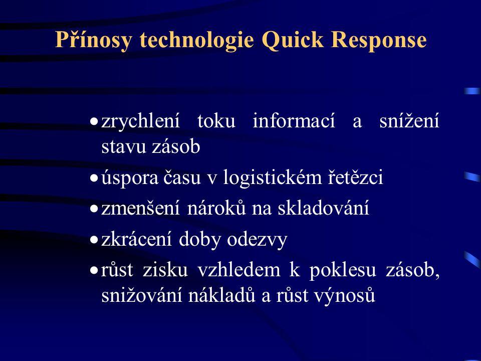 Přínosy technologie Quick Response