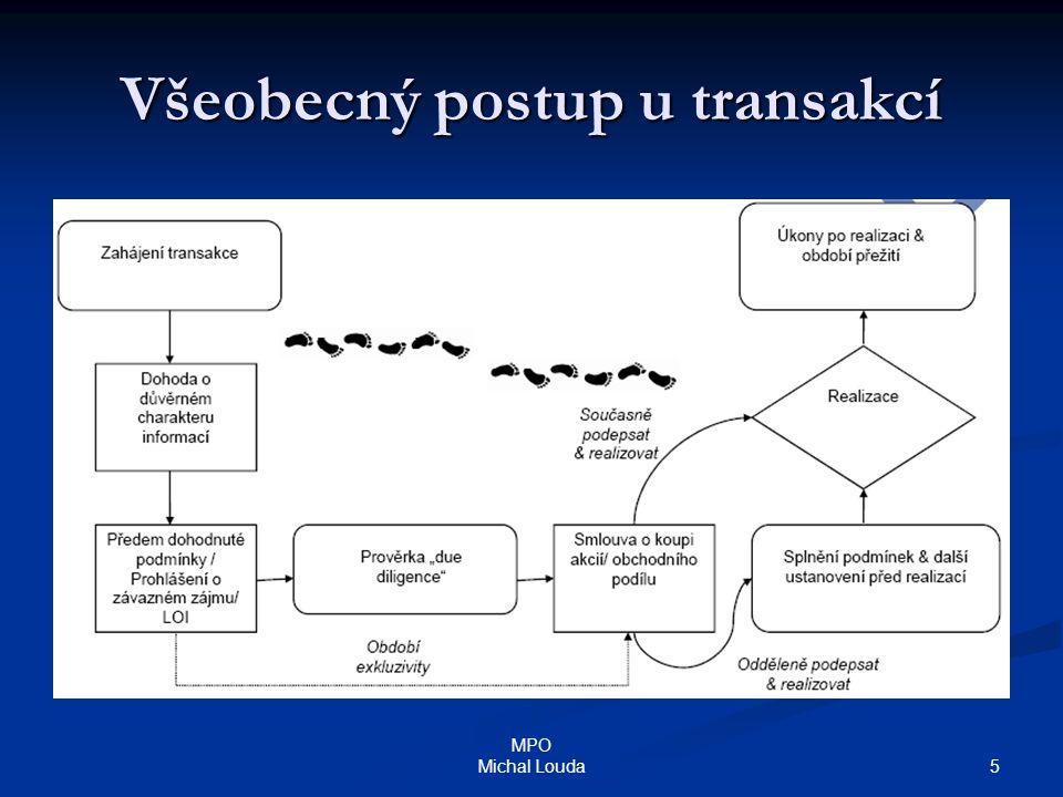 Všeobecný postup u transakcí