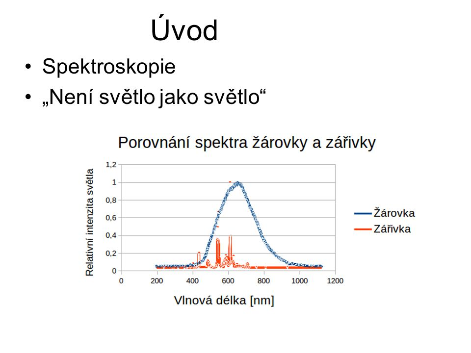 """Úvod Spektroskopie """"Není světlo jako světlo"""