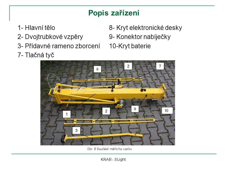 Obr. 8 Součásti měřícího vozíku