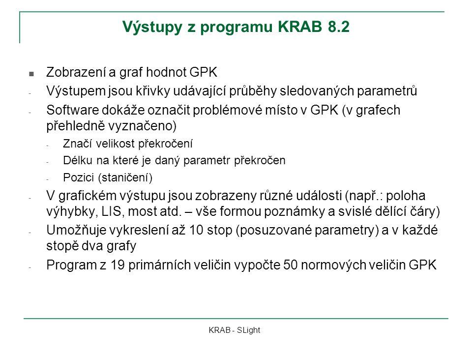 Výstupy z programu KRAB 8.2
